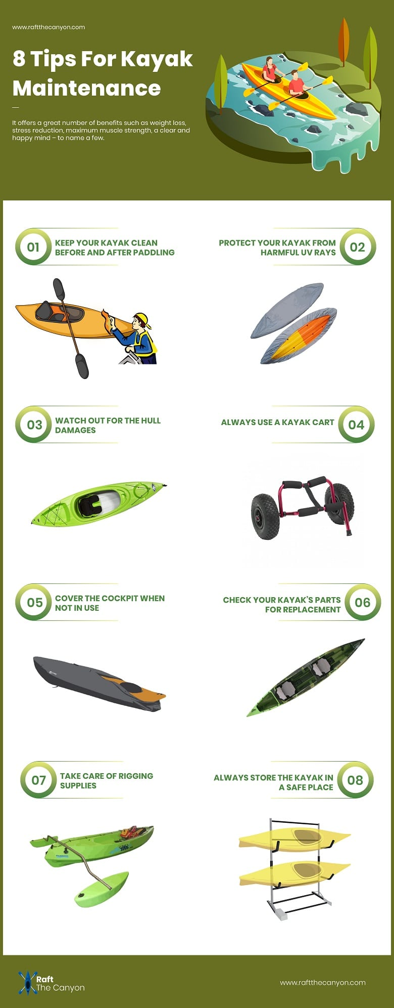 Kayak Maintenance